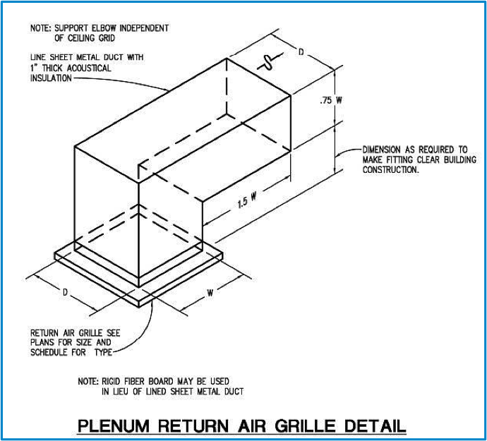 Analysis Of Plenum Return Grille Attenuation Techniques